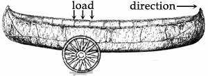 cart-loading